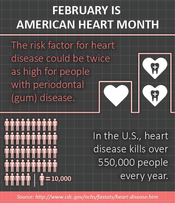 American Heart Month Banner