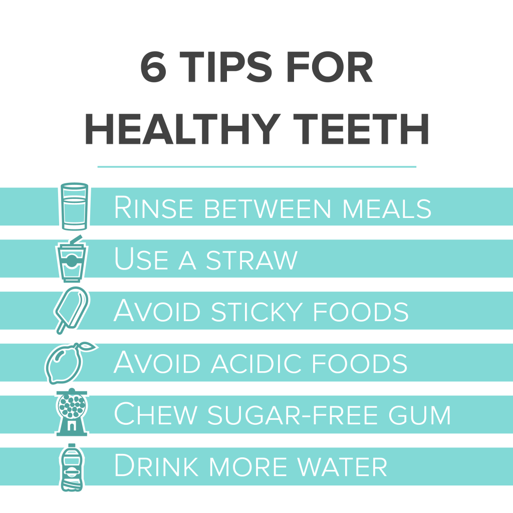 Healthy Teeth Infographic