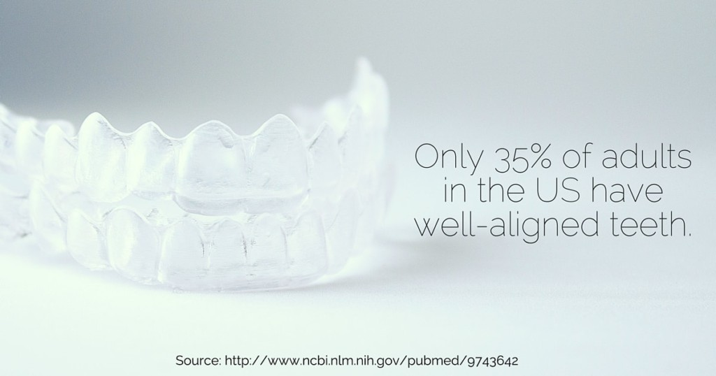 Clear Aligners blog orthodontic marketing